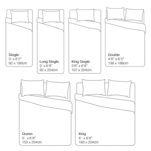 Single Bed Blanket Sizes